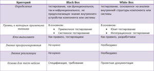 blackvswhitebox